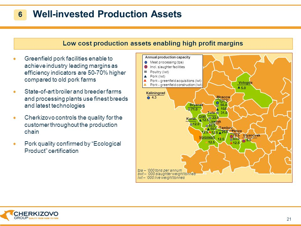 20 Vertically Integrated within the Segments Agricultural Land 5 Key factsSignificant strategic benefits 28,212 ha Tambov Region – in ownership 14,615