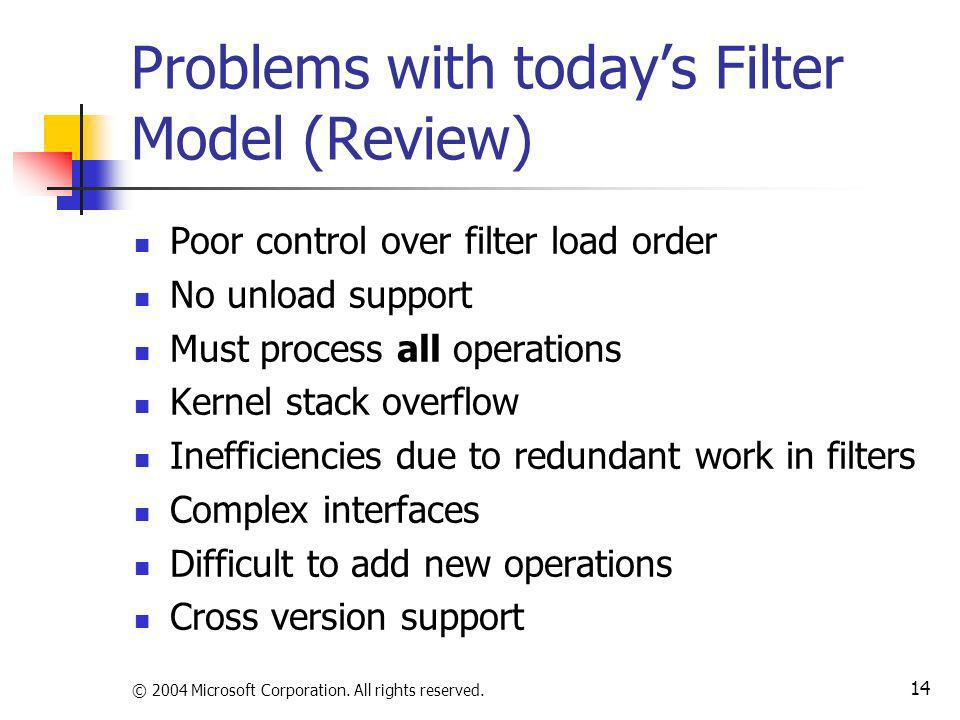 © 2004 Microsoft Corporation. All rights reserved. 14 Problems with todays Filter Model (Review) Poor control over filter load order No unload support