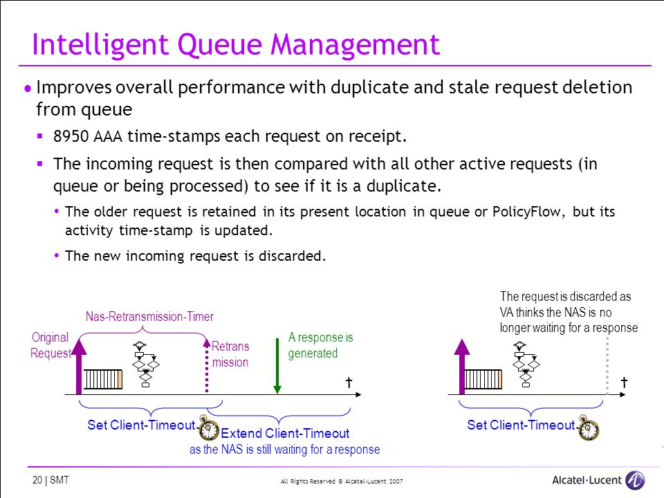 All Rights Reserved © Alcatel-Lucent 2007 20 | SMT Intelligent Queue Management Improves overall performance with duplicate and stale request deletion from queue 8950 AAA time-stamps each request on receipt.