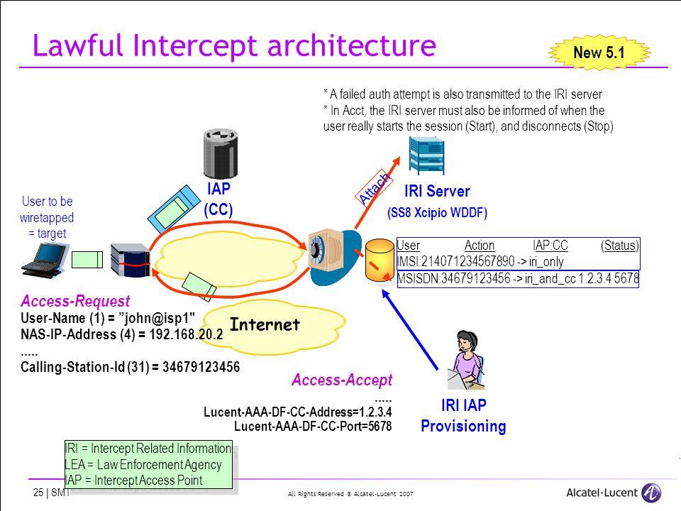 All Rights Reserved © Alcatel-Lucent 2007 25 | SMT Lawful Intercept architecture IAP (CC) IRI IAP Provisioning IRI Server (SS8 Xcipio WDDF) User to be