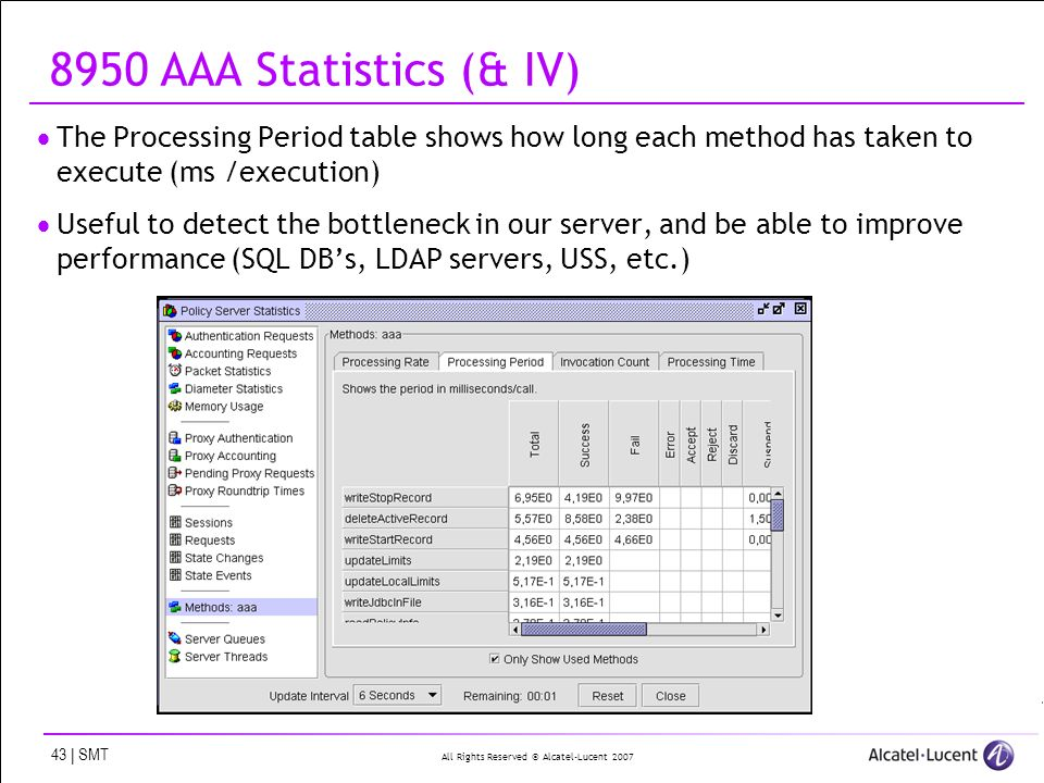All Rights Reserved © Alcatel-Lucent 2007 43 | SMT 8950 AAA Statistics (& IV) The Processing Period table shows how long each method has taken to exec