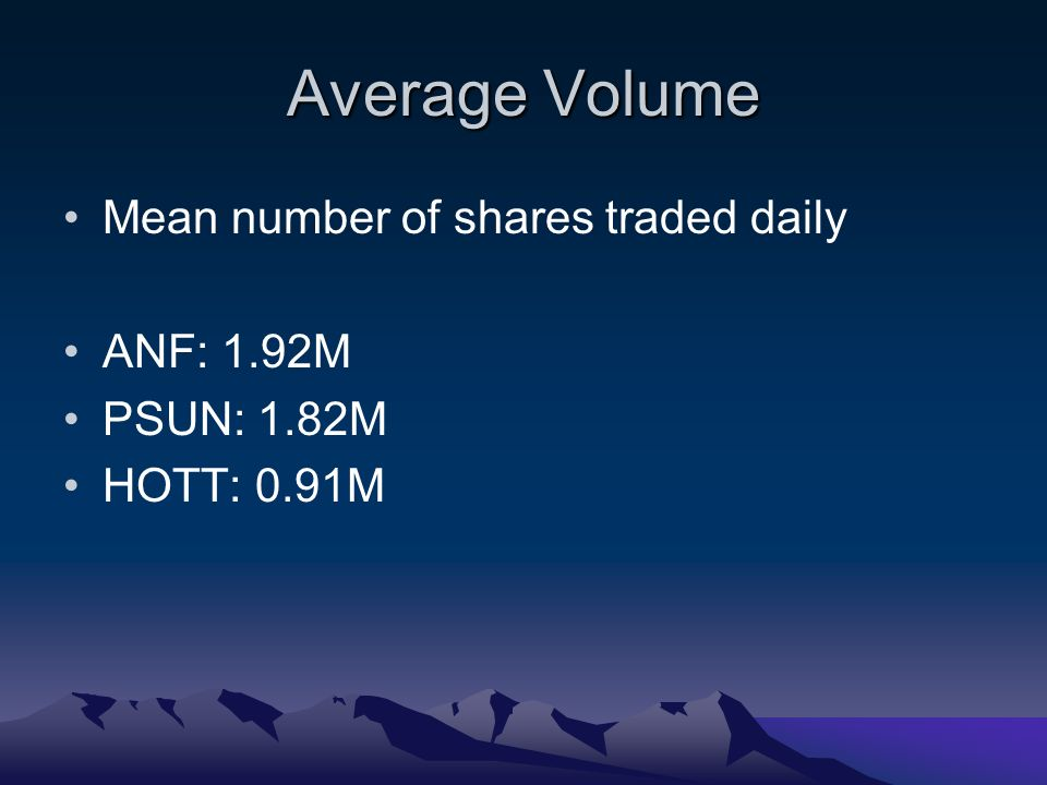 Average Volume Mean number of shares traded daily ANF: 1.92M PSUN: 1.82M HOTT: 0.91M