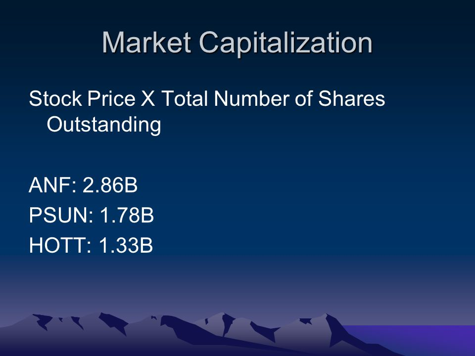 Market Capitalization Stock Price X Total Number of Shares Outstanding ANF: 2.86B PSUN: 1.78B HOTT: 1.33B
