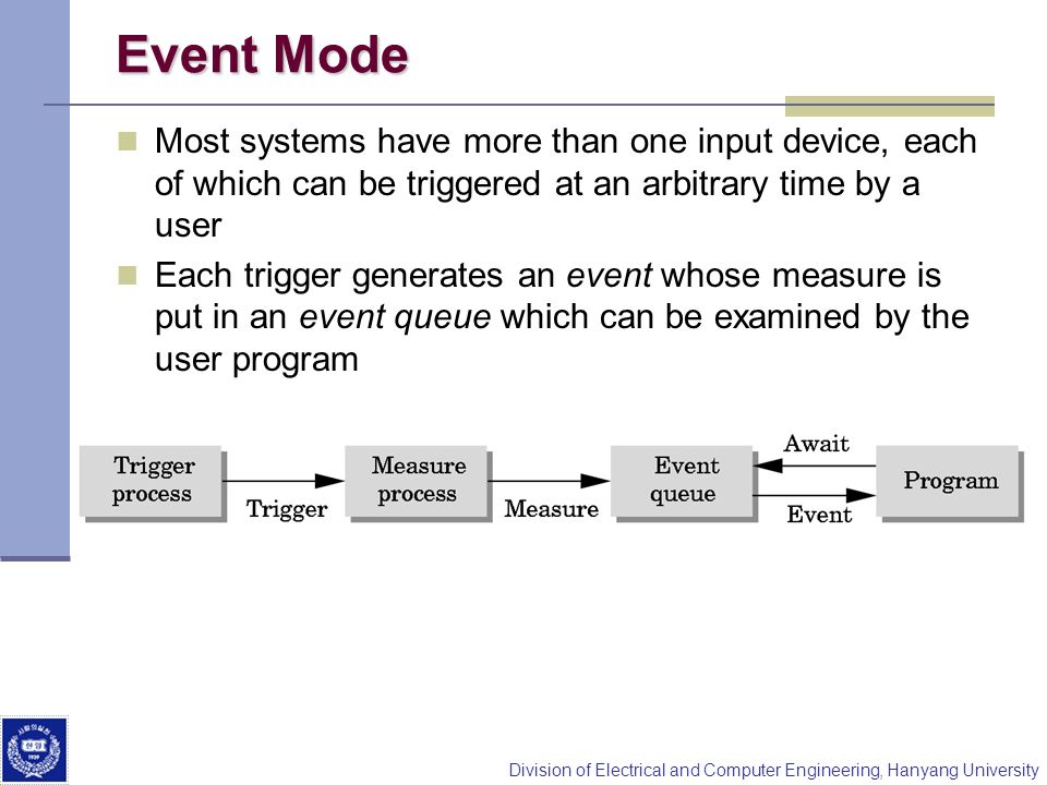 Division of Electrical and Computer Engineering, Hanyang University Event Mode Most systems have more than one input device, each of which can be trig
