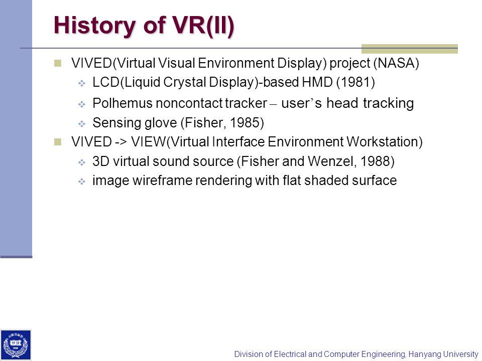 Division of Electrical and Computer Engineering, Hanyang University History of VR(II) VIVED(Virtual Visual Environment Display) project (NASA) LCD(Liq