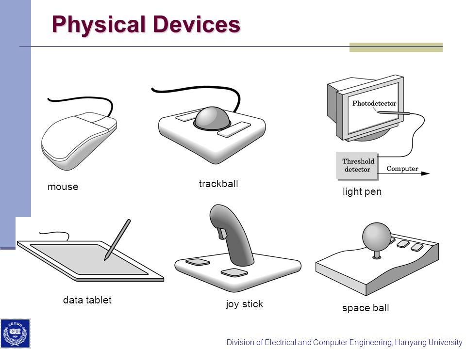 Division of Electrical and Computer Engineering, Hanyang University Physical Devices mouse trackball light pen data tablet joy stick space ball
