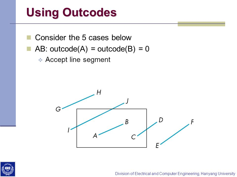 Division of Electrical and Computer Engineering, Hanyang University Using Outcodes Consider the 5 cases below AB: outcode(A) = outcode(B) = 0 Accept l