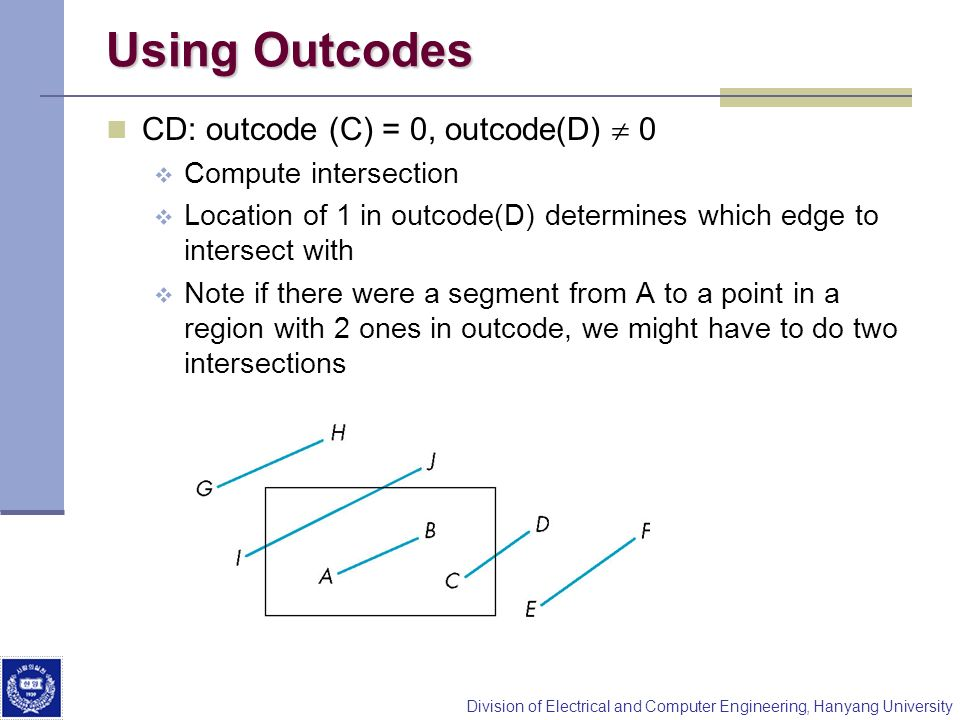 Division of Electrical and Computer Engineering, Hanyang University Using Outcodes CD: outcode (C) = 0, outcode(D) 0 Compute intersection Location of