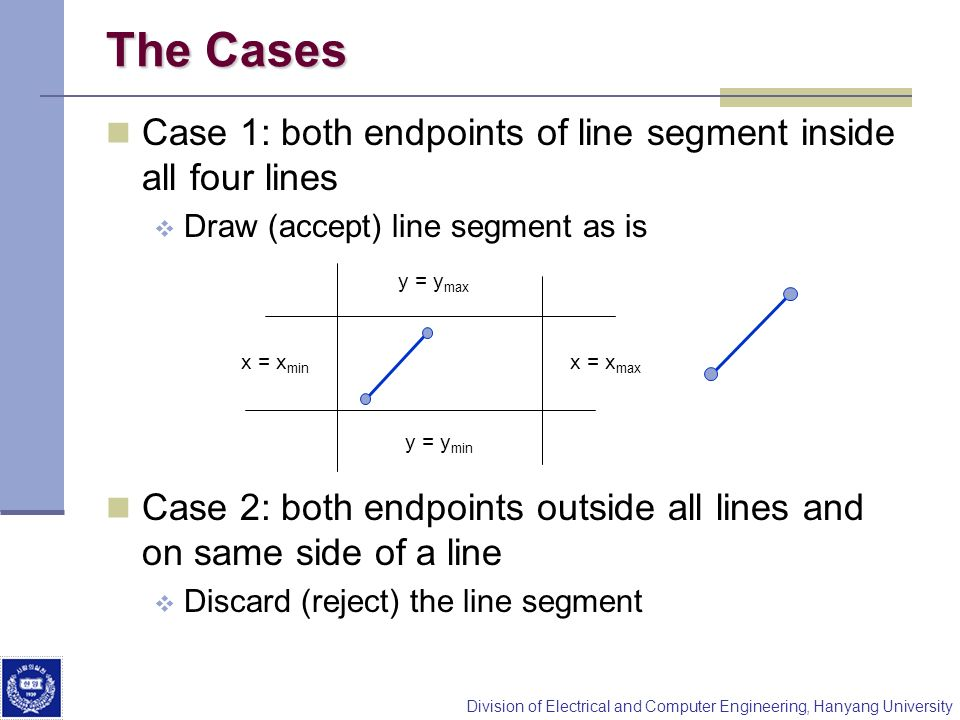 Division of Electrical and Computer Engineering, Hanyang University The Cases Case 1: both endpoints of line segment inside all four lines Draw (accep
