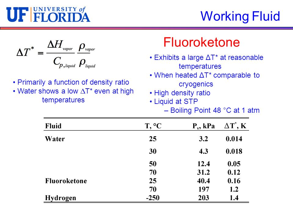 Working Fluid Primarily a function of density ratio Water shows a low T* even at high temperatures Exhibits a large ΔT* at reasonable temperatures When heated ΔT* comparable to cryogenics High density ratio Liquid at STP – Boiling Point 48 °C at 1 atm Fluoroketone