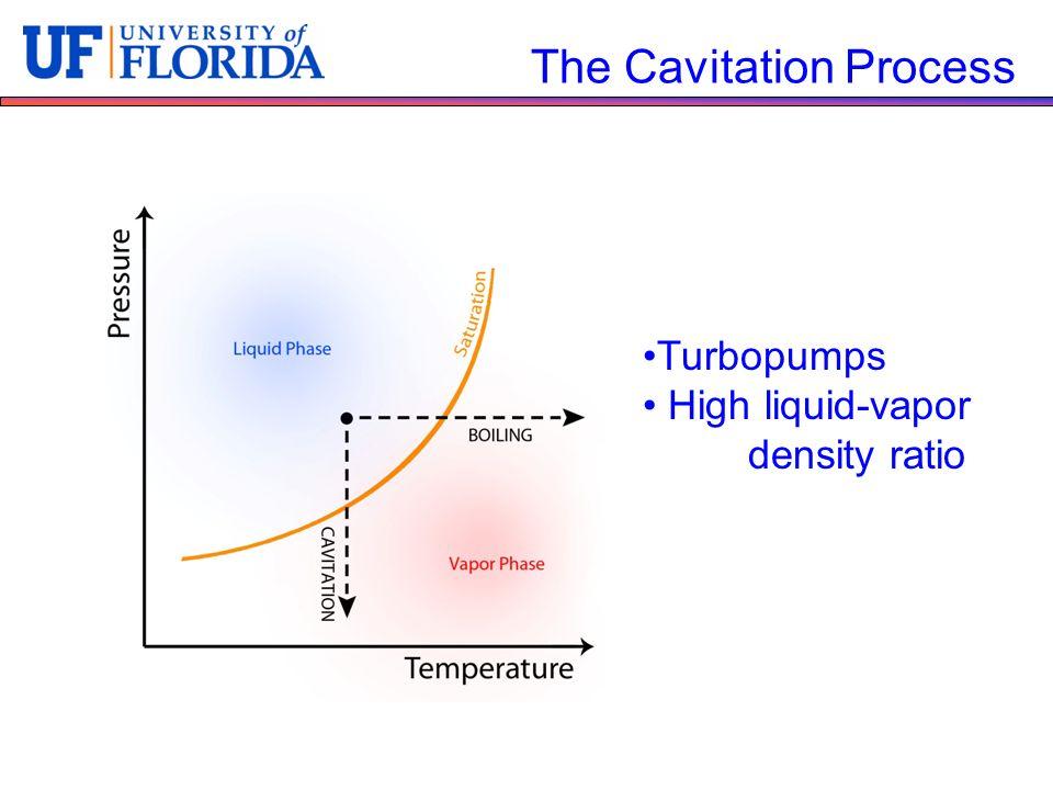 The Cavitation Process Turbopumps High liquid-vapor density ratio