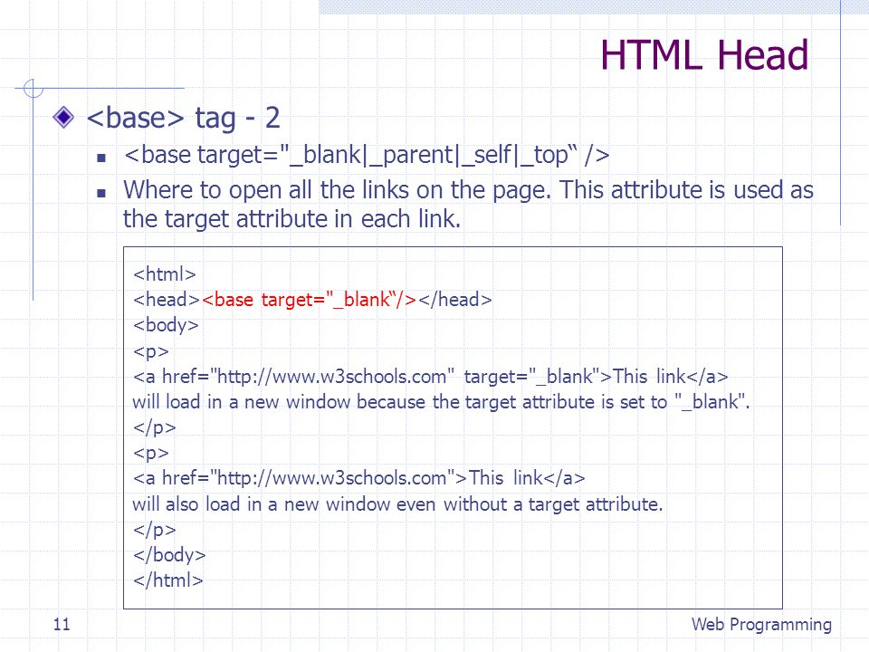 HTML Head tag - 2 Where to open all the links on the page.
