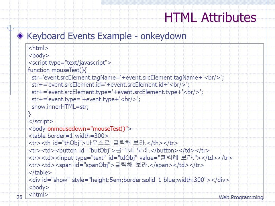 HTML Attributes Keyboard Events Example - onkeydown Web Programming28 function mouseTest(){ str= event.srcElement.tagName= +event.srcElement.tagName+ ; str+= event.srcElement.id= +event.srcElement.id+ ; str+= event.srcElement.type= +event.srcElement.type+ ; str+= event.type= +event.type+ ; show.innerHTML=str; }..