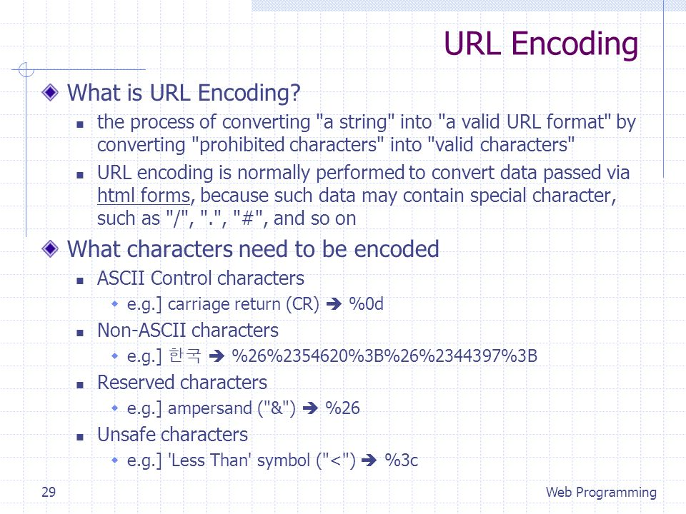 URL Encoding What is URL Encoding.