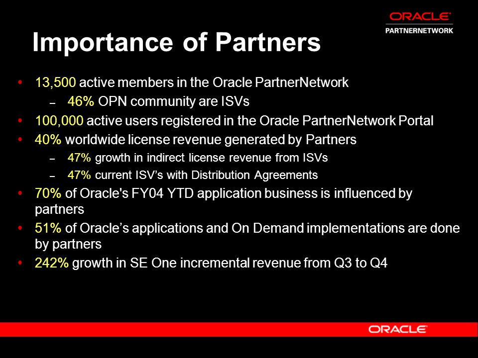 Importance of Partners 13,500 active members in the Oracle PartnerNetwork – 46% OPN community are ISVs 100,000 active users registered in the Oracle P