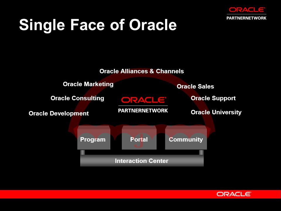 Partnering With Oracle Three Partner Levels 1.Partner 2.Certified Partner 3.Certified Advantage Partner Four Product Focus Areas 1.Database 2.Application Server 3.Applications 4.Collaboration Suite