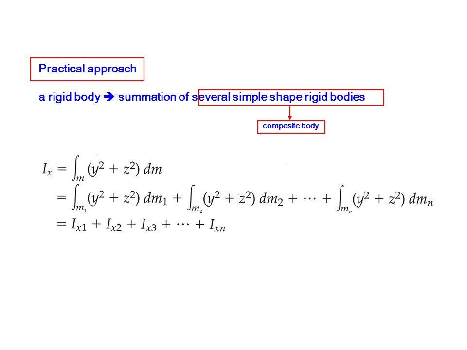 Practical approach a rigid body summation of several simple shape rigid bodies composite body