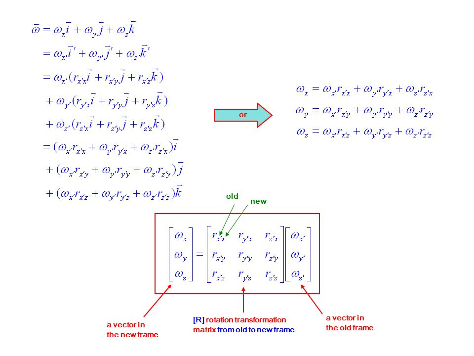 or a vector in the new frame a vector in the old frame [R] rotation transformation matrix from old to new frame old new