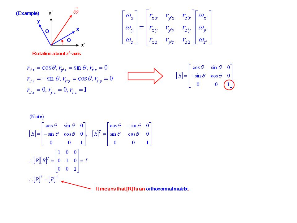 (Example) x y x y Θ Θ It means that [R] is an orthonormal matrix. Rotation about z-axis