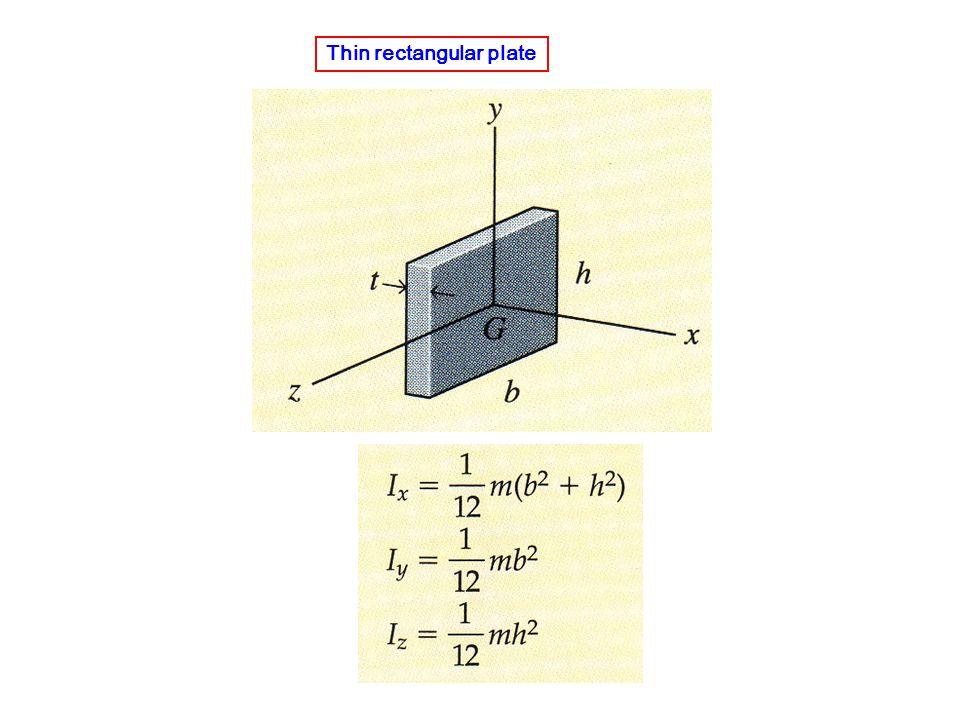 Thin rectangular plate