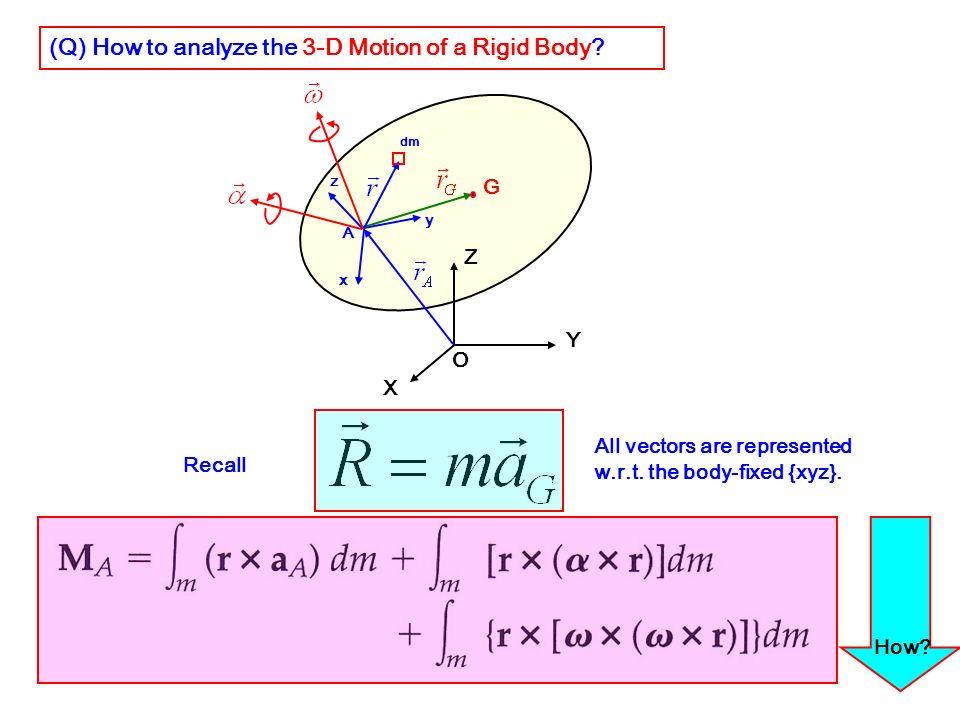 (Q) How to analyze the 3-D Motion of a Rigid Body? Recall How? X Y Z O x z y A G dm All vectors are represented w.r.t. the body-fixed {xyz}.