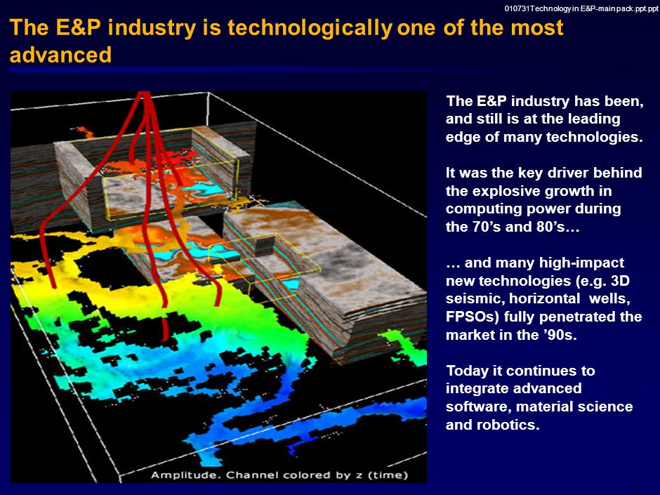 010731Technology in E&P-main pack.ppt.ppt 71 -55% Unocal had a Follower role that has also been successful in drilling Industry average comparable Garden Banks wells Spirit Energy Garden Banks 74 Well time, days Unocal approach to achieving drilling cost reductions Maintain a supportive culture –Encourage and reward innovation, open communication, effective teamwork and fast decision making Instil the right philosophy –Geoscientists, engineers, drillers, financial staff and contractors work as a team and share commitment to succeed Provide the right incentives –Compensation of deepwater teams directly linked to 50% cost goal Employed innovative, state-of-the-art technology –Advanced interpretation –Improved well design (slim holes, fewer sections) –Premoored anchors –BOPs on the rig floor –Synthetic muds –LWD evaluation Source: Unocal PIRA conference presentation