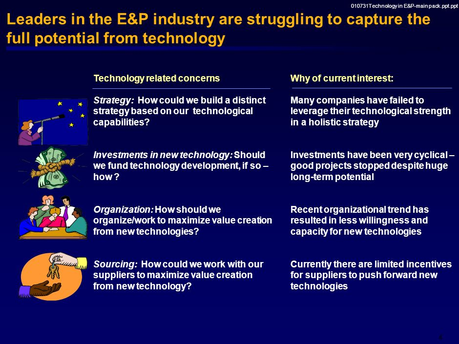 010731Technology in E&P-main pack.ppt.ppt 3 However, too many potentially high-impact technologies have failed to materialise Text January 15, 2001 Th