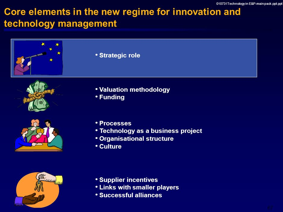 010731Technology in E&P-main pack.ppt.ppt 66 The conduct of E&P companies and OFSEs directly influences innovation and technology development Innovati