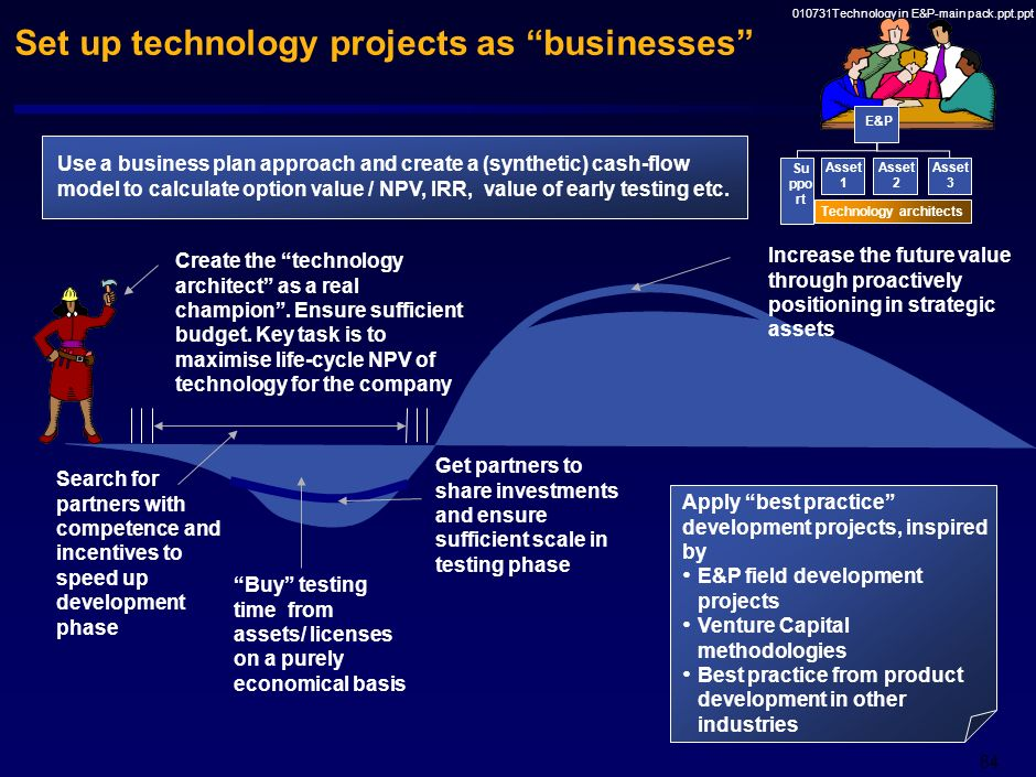 010731Technology in E&P-main pack.ppt.ppt 83 The internal VC unit has some similarities, but also differences from external VC companies Venture capit