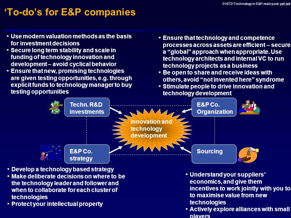 010731Technology in E&P-main pack.ppt.ppt 92 Experience shows that JV and JIPs require careful consideration to achieve success ExampleProsCons Joint