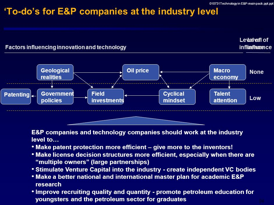 010731Technology in E&P-main pack.ppt.ppt 93 To-dos for E&P companies Innovation and technology development E&P Co. Organization E&P Co. strategy Tech