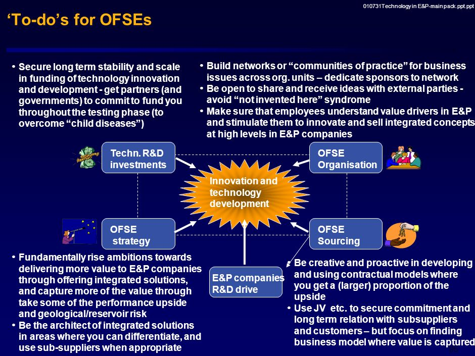 010731Technology in E&P-main pack.ppt.ppt 94 To-dos for E&P companies at the industry level E&P companies and technology companies should work at the