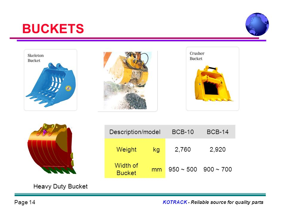 Page 14 KOTRACK - Reliable source for quality parts Description/modelBCB-10BCB-14 Weightkg2,7602,920 Width of Bucket mm950 ~ 500900 ~ 700 BUCKETS Heavy Duty Bucket