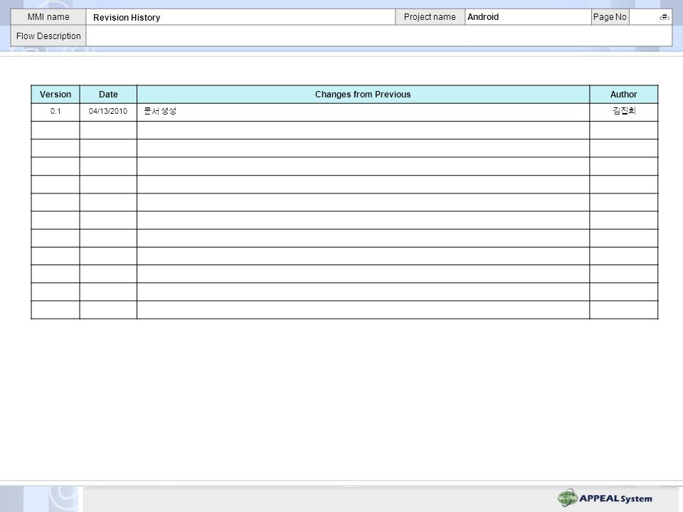 MMI nameProject nameAndroidPage No# Flow Description 00 OS 01 OS 02 Build 04 Build 05 Build 06 OS 03
