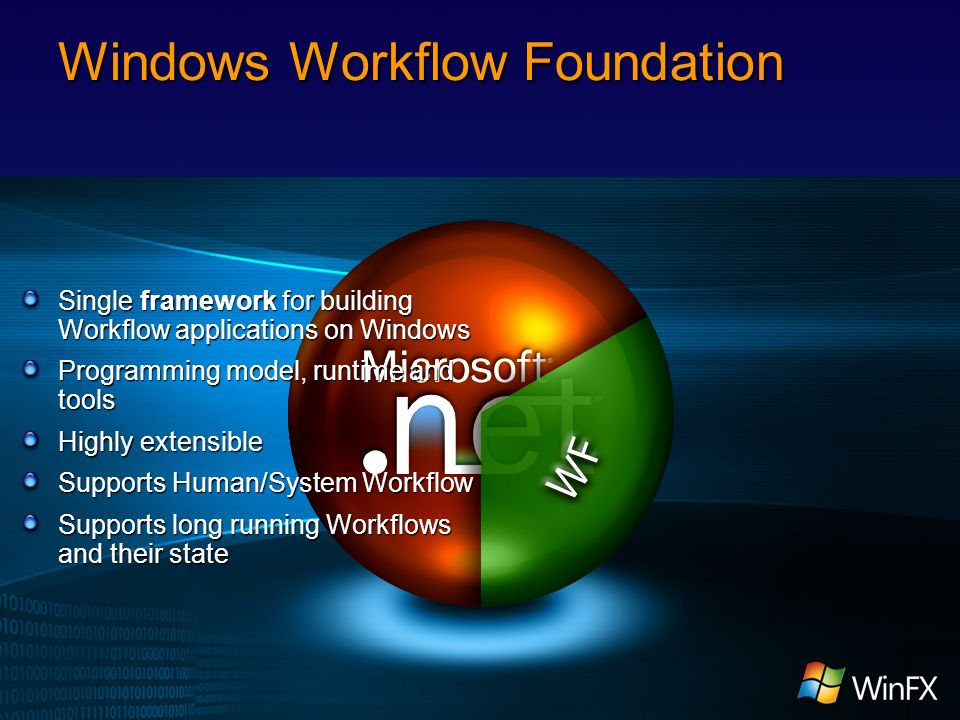 Windows Workflow Foundation Resources MSDN Workflow Page Download 10 Hands-on Labs http://msdn.microsoft.com/workflow Community Site Download samples, tools and runtime service components http://www.WindowsWorkflow.net Forums http://www.WindowsWorkflow.net/F orums http://www.WindowsWorkflow.net/F orums