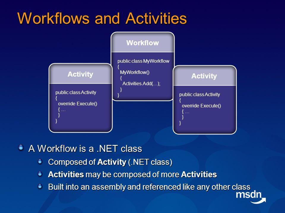 Activities: Optional Features ICompensatableActivity public class MyActivity: Activity {...