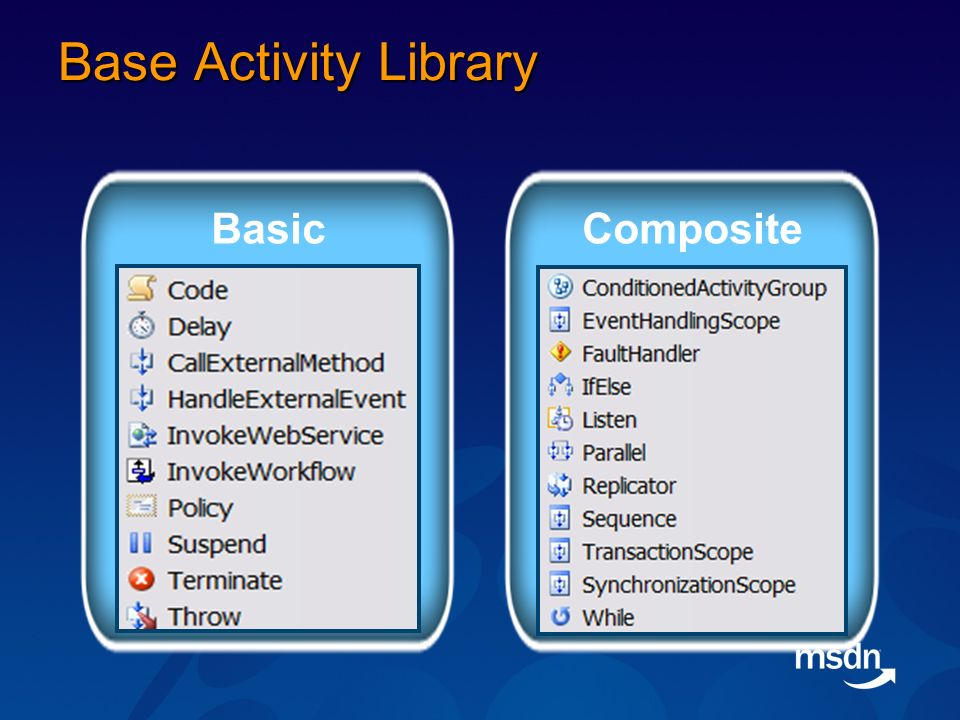 Building Activities Scenario