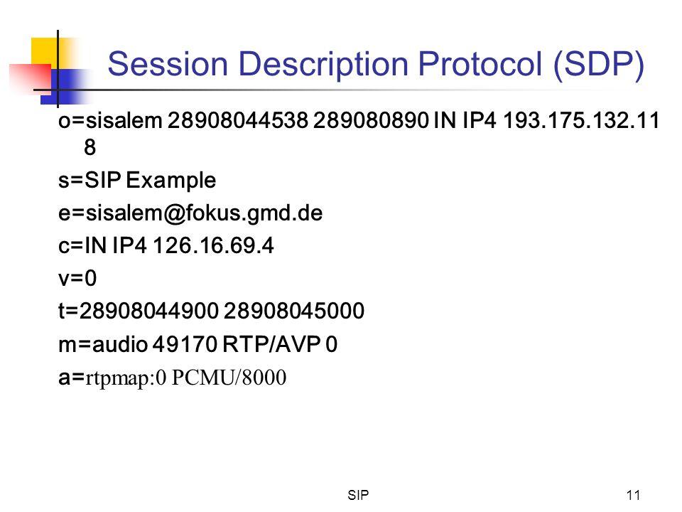 SIP11 Session Description Protocol (SDP) o=sisalem 28908044538 289080890 IN IP4 193.175.132.11 8 s=SIP Example e=sisalem@fokus.gmd.de c=IN IP4 126.16.