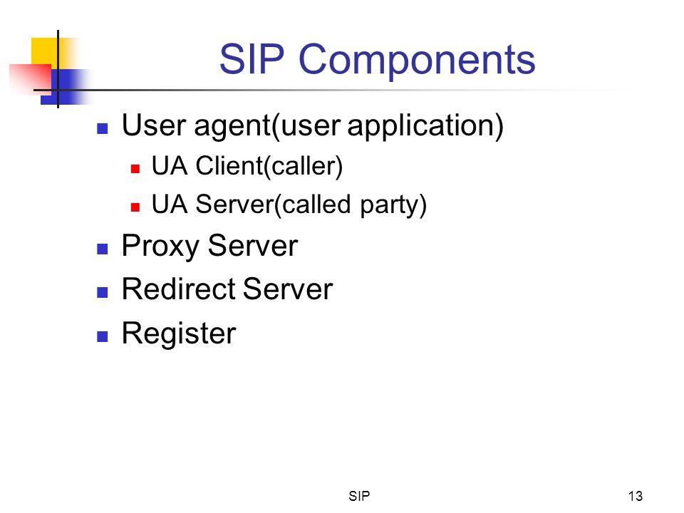SIP13 SIP Components User agent(user application) UA Client(caller) UA Server(called party) Proxy Server Redirect Server Register