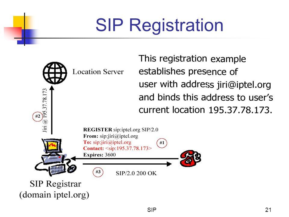 SIP21 SIP Registration