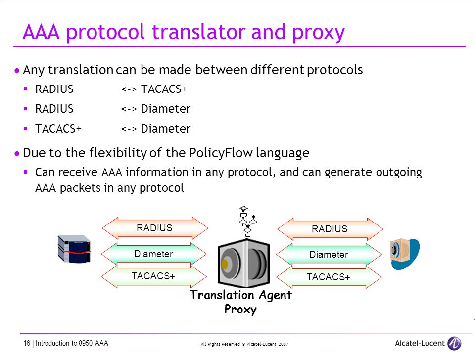 All Rights Reserved © Alcatel-Lucent | Introduction to 8950 AAA AAA protocol translator and proxy Any translation can be made between different protocols RADIUS TACACS+ RADIUS Diameter TACACS+ Diameter Due to the flexibility of the PolicyFlow language Can receive AAA information in any protocol, and can generate outgoing AAA packets in any protocol RADIUS Diameter TACACS+ RADIUS Diameter TACACS+ Translation Agent Proxy
