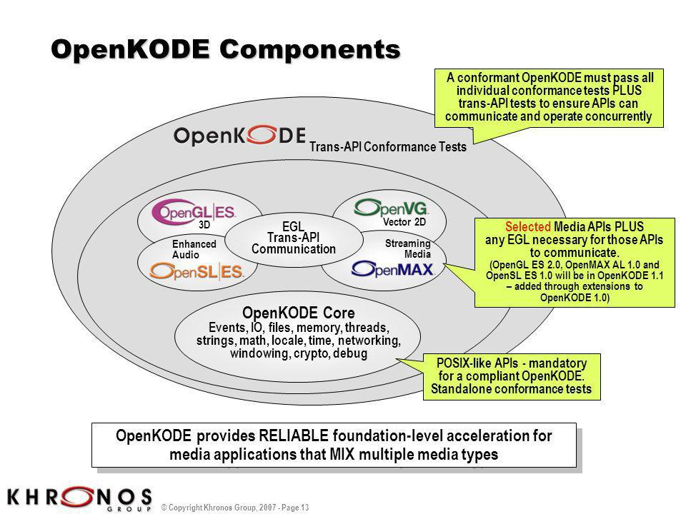 © Copyright Khronos Group, 2007 - Page 13 OpenKODE Components Trans-API Conformance Tests 3D Enhanced Audio Vector 2D OpenKODE Core Events, IO, files,
