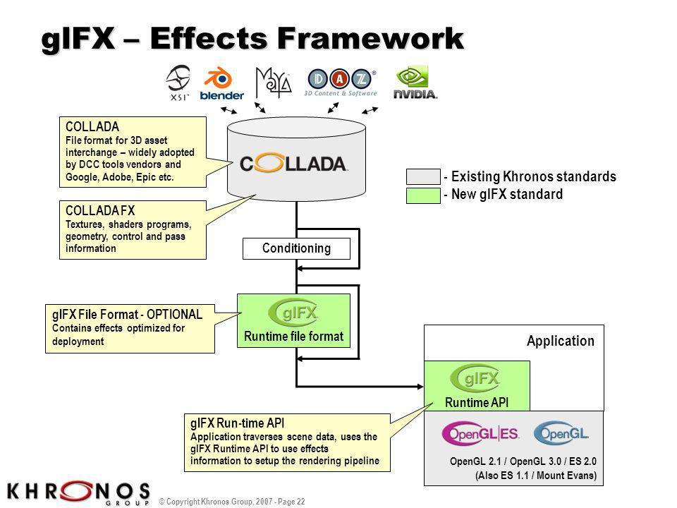 © Copyright Khronos Group, 2007 - Page 22 Application Runtime API glFX – Effects Framework - Existing Khronos standards - New glFX standard COLLADA FX
