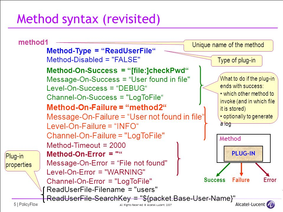All Rights Reserved © Alcatel-Lucent 2007 5 | PolicyFlow Method syntax (revisited) method1 Unique name of the method Method-Type = ReadUserFile Method-Disabled = FALSE Type of plug-in Method-On-Success = [file:]checkPwd Message-On-Success = User found in file Level-On-Success = DEBUG Channel-On-Success = LogToFile What to do if the plug-in ends with success: which other method to invoke (and in which file it is stored) optionally to generate a log Method-On-Failure = method2 Message-On-Failure = User not found in file Level-On-Failure = INFO Channel-On-Failure = LogToFile Method-Timeout = 2000 Method-On-Error = Message-On-Error = File not found Level-On-Error = WARNING Channel-On-Error = LogToFile ReadUserFile-Filename = users ReadUserFile-SearchKey = ${packet.Base-User-Name} Plug-in properties PLUG-IN SuccessFailureError Method