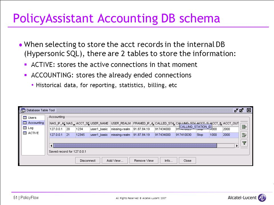 All Rights Reserved © Alcatel-Lucent 2007 51 | PolicyFlow PolicyAssistant Accounting DB schema When selecting to store the acct records in the internal DB (Hypersonic SQL), there are 2 tables to store the information: ACTIVE: stores the active connections in that moment ACCOUNTING: stores the already ended connections Historical data, for reporting, statistics, billing, etc