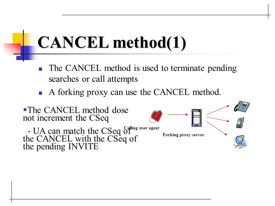 CANCEL method(1) The CANCEL method is used to terminate pending searches or call attempts A forking proxy can use the CANCEL method. Calling user agen