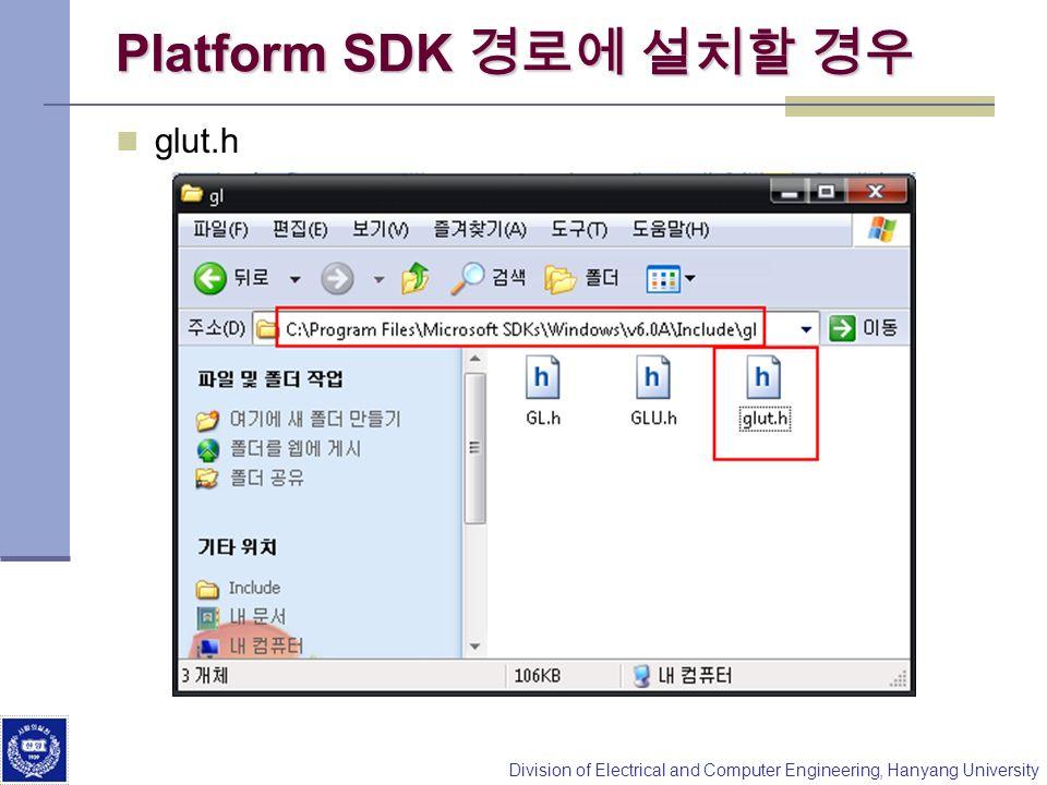Division of Electrical and Computer Engineering, Hanyang University Platform SDK Platform SDK glut.h