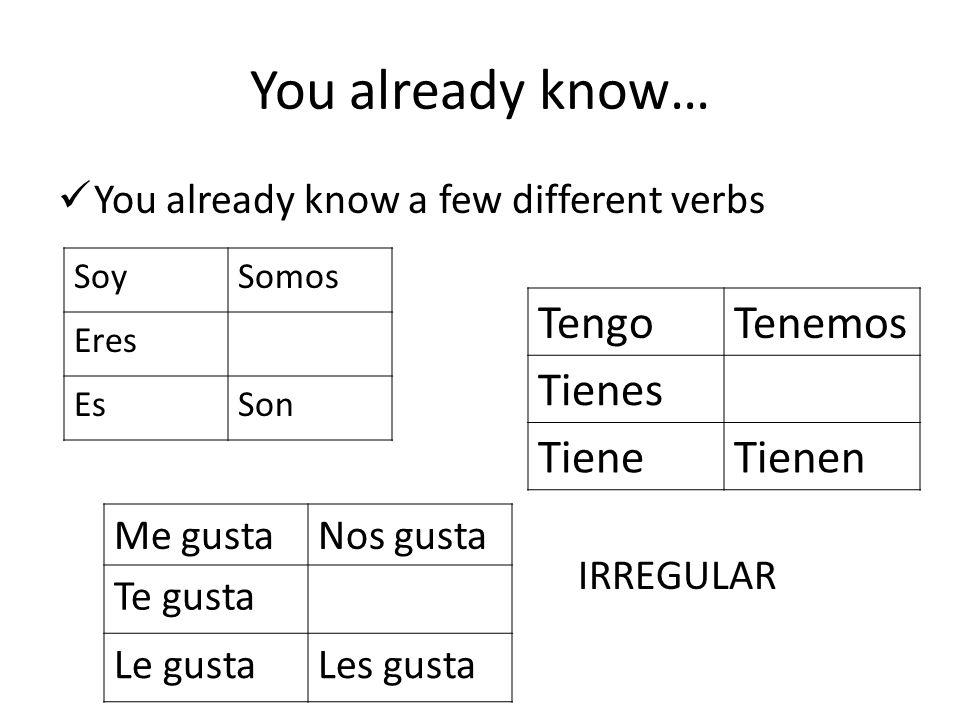 You already know… You already know a few different verbs SoySomos Eres EsSon TengoTenemos Tienes TieneTienen Me gustaNos gusta Te gusta Le gustaLes gu