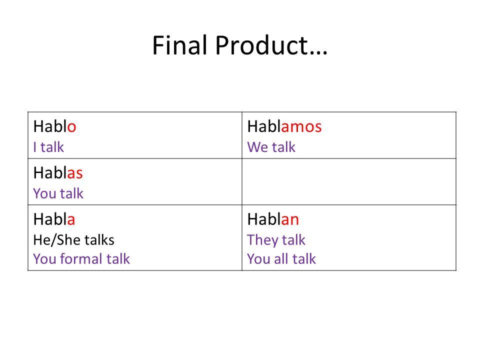 Final Product… Hablo I talk Hablamos We talk Hablas You talk Habla He/She talks You formal talk Hablan They talk You all talk