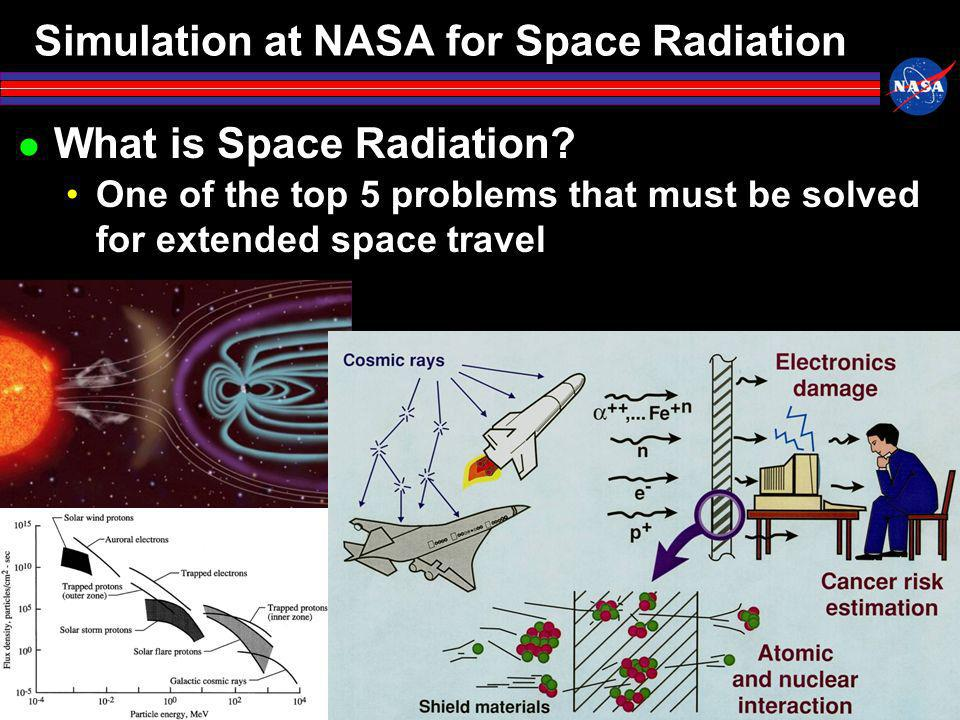 Simulation at NASA for Space Radiation What is Space Radiation.